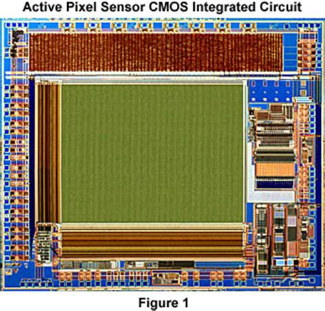 digital pixel readout integrated circuit molecular expressions science optics and you intel play qx3 computer microscope digital