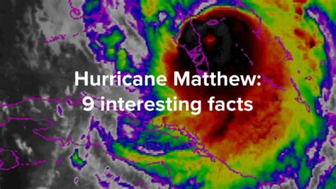 Information About Mat by Hurricane Matthew 9 Interesting Facts