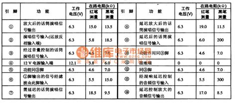 what is nc in integrated circuit what is nc in integrated circuit 28 images ta7508 operational lifier integrated circuit