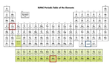 Ca Periodic Table by Scitechtuesday Discovery Of New Element Has Roots In Wwii