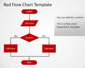 simple red flowchart powerpoint template