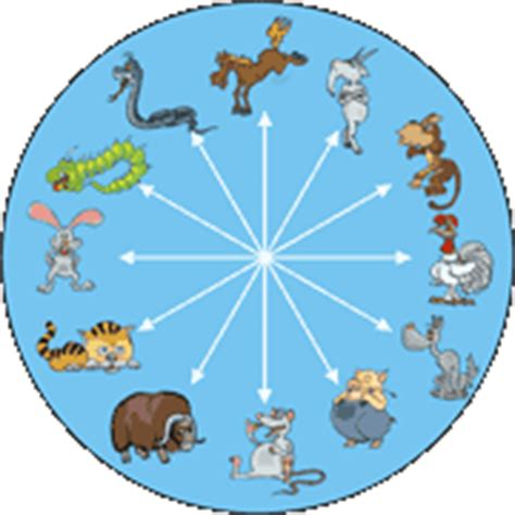 horoscopo del dia 29 de septiembre con adalberto barrera el tigre hor 243 scopo chino