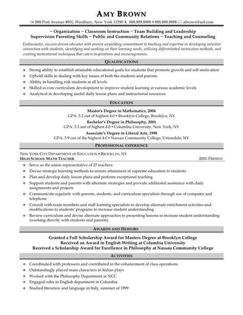 resume template english amitdhull co