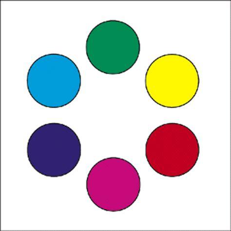 test colori luscher test dei colori di max luscher un test firmato il