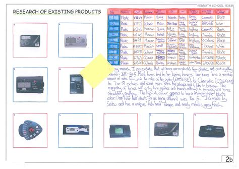 product layout analysis 02a research of existing products redruth product design