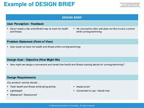 website design brief questions design thinking project template by operational excellence