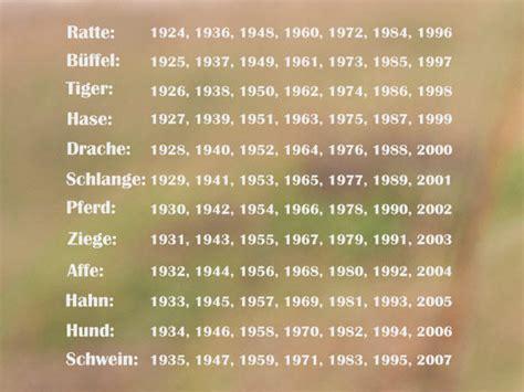 Chinesisches Horoskop Hahn 2017 by Tabelle Der Chinesischen Sternzeichen Das Chinesische