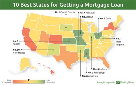 cheapest states to buy a house 10 best states to get a mortgage loan gobankingrates