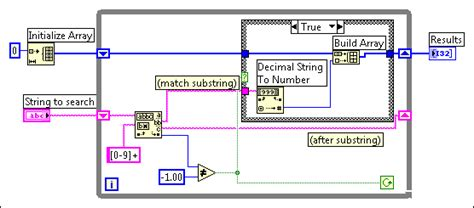 pattern matching labview vi memory usage labview 2016 help national instruments