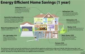 how to build an energy efficient home how to become more energy efficient