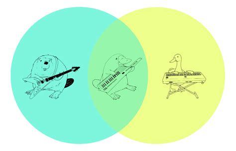 best venn diagram best venn diagram wiring diagram