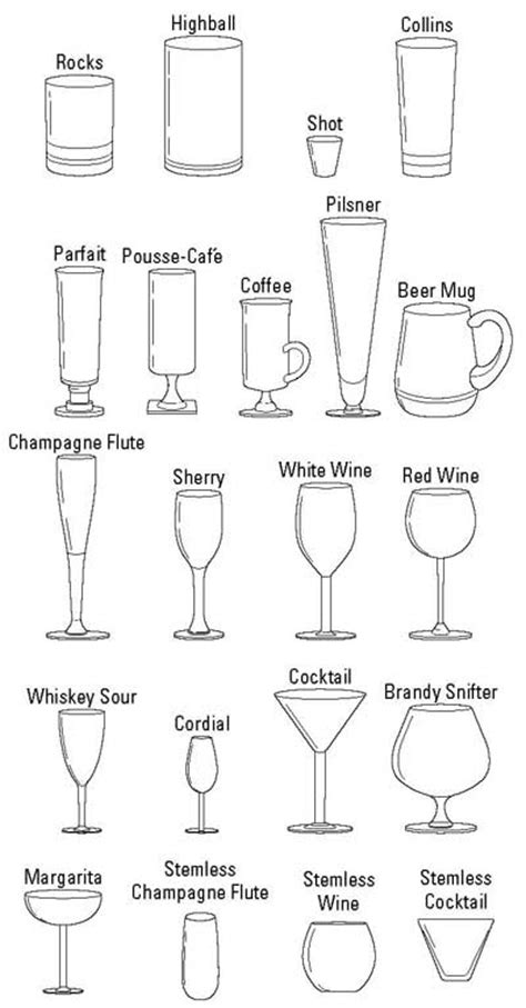 types of barware pin bar glasses types image search results on pinterest