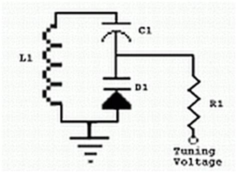 varactor diode in tuning circuits how can use varactor capasitance diode