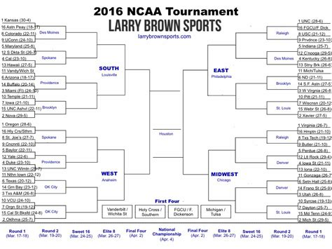2016 cbs march madness brackets ncaa tournament 2016 larry brown sports