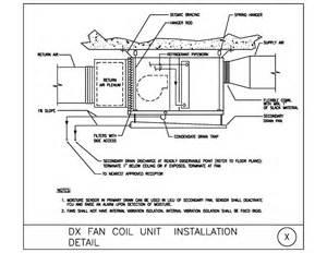 fan coil unit vs vav hephh com coolers devices amp air