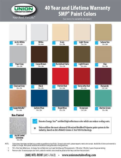 Lu Roof Mobil galvalume colors 28 images benefits of pro panel