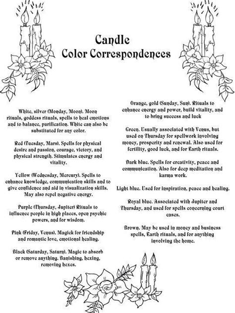 color candle meanings smudges to spells