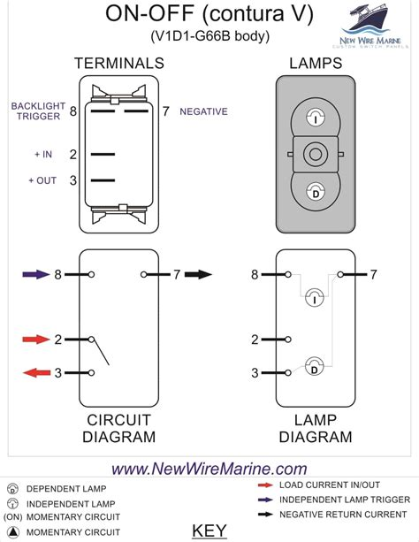 ac rocker switch wiring diagram wiring diagram schemes
