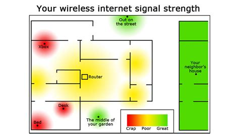 a depressingly accurate portrayal of your home s wi fi