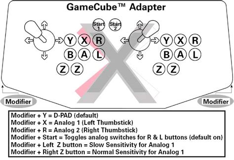 gamecube layout index of service images layouts printable