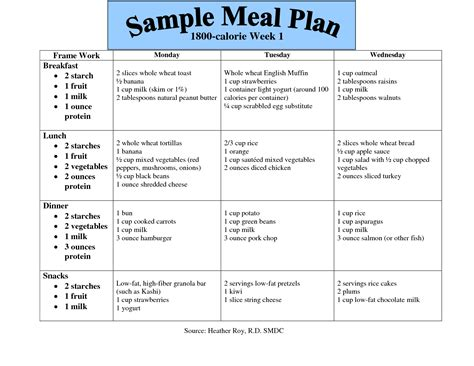 printable diet menu plans diabetic diet plan 1400 calorie diet plan for diabetic