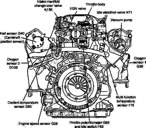 2000 vw passat engine diagram 1600 vw alternator stand diagram get free image about