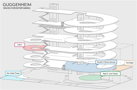 guggenheim floor plan guggenheim plans and sections google search