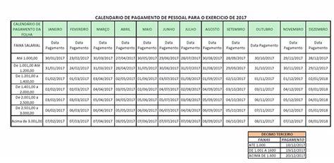 governo divulga tabela de pagamento para 2016 e 2017 governo divulga tabela de pagamento 2016 2017 economia e