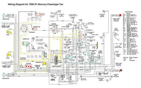 1951 mercury wiring diagram new wiring diagram 2018