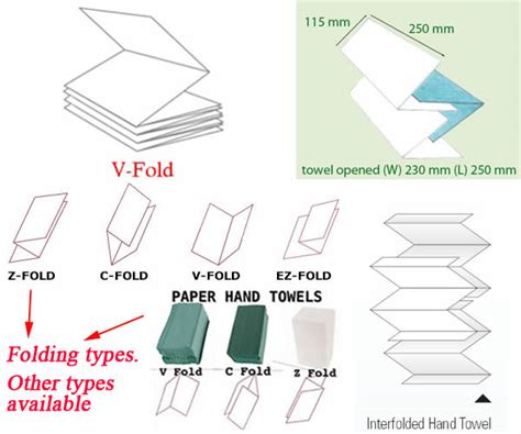 Types Of Paper Folds - paper towel machines for sale ean tissue machinery company