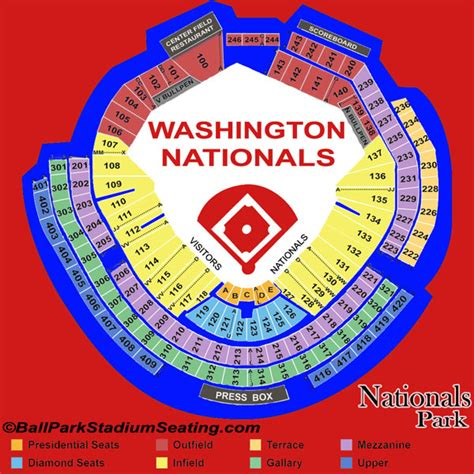 nationals park seating chart view new map 2017