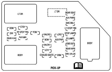 service manuals schematics 2007 gmc savana instrument cluster 2005 gmc savana fuse box diagram gmc wiring diagram images