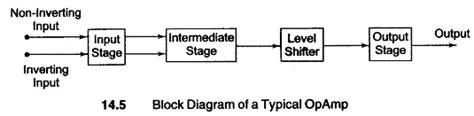 operational definition of resistor voltage divider resistor definition 28 images p14546 build test document dc voltage divider