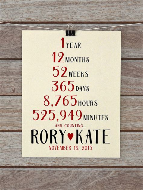 One Year Wedding Anniversary Ideas by 1 Year Anniversary Present Year Paper Wedding