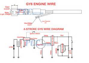 wiring diagrams pcc motor motorcycle review and galleries