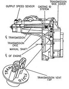 2001 Pontiac Grand Am Transmission 2001 Pontiac Grand Am You Get Tranmission Fluid