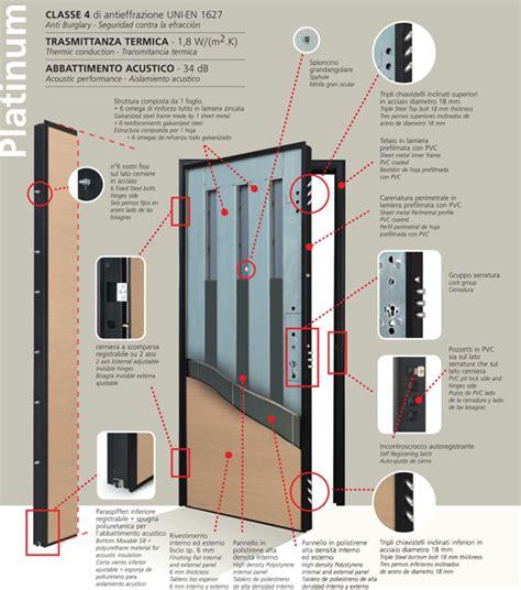 porta blindata fuori misura porte blindate porte blindate con cilindro europeo porta