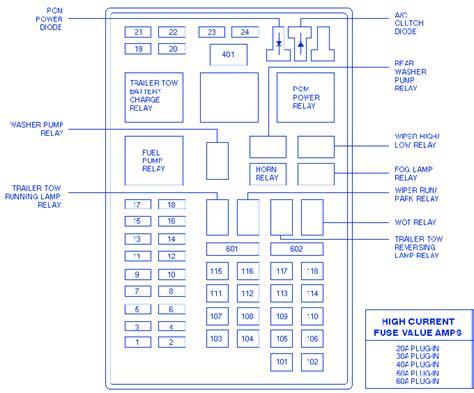 lincoln navigator  main fuse boxblock circuit breaker