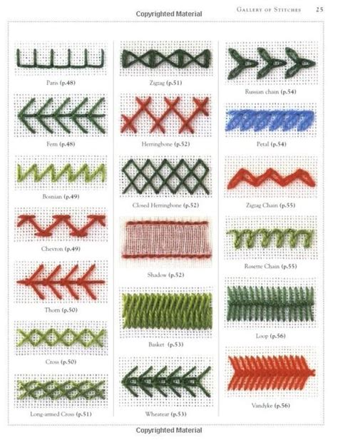 Handmade Embroidery Stitches - different types embroidery stitches embroidery