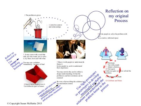 design thinking reflection design thinking action lab course reflection