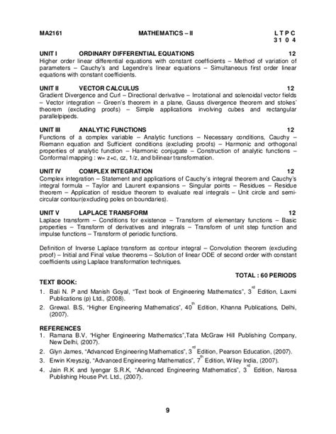 linear integrated circuits syllabus for ece 2013 regulation linear integrated circuits syllabus 28 images linear integrated circuits syllabus for ece