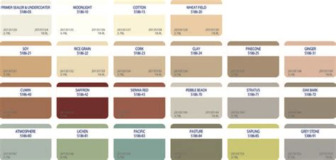 refreshing timeless or with a punch discover the 22 new colours of rona eco paints