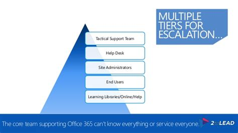 Top 10 Ways To Improve Office 365 Adoption Office 365 Migration End User Communication Template