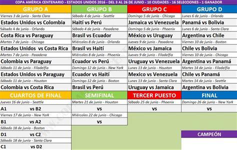 Calendario Copa Calendario Y Grupos De La Copa Am 233 Rica Centenario 2016