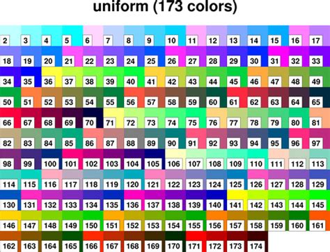 ncl color table color table