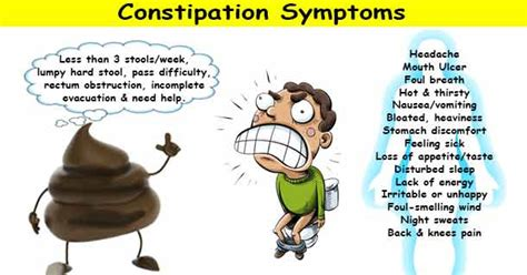 Difficult Stool Passing by Constipation Symptoms Gds