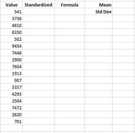 Cpk Template by How To Calculate Cpk With Excel Techwalla