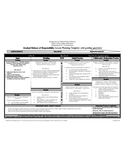 gradual release lesson plan template gradual release of responsibility lesson planning template