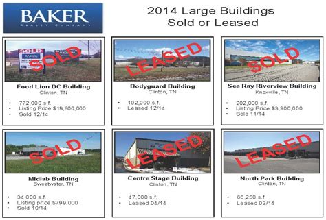 baker realty company reports successful 2014 baker