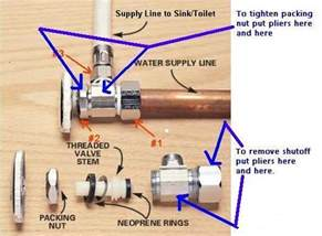 How Do You Replace A Kitchen Sink - how do i shut off the water to change the water valve of my bathroom sink
